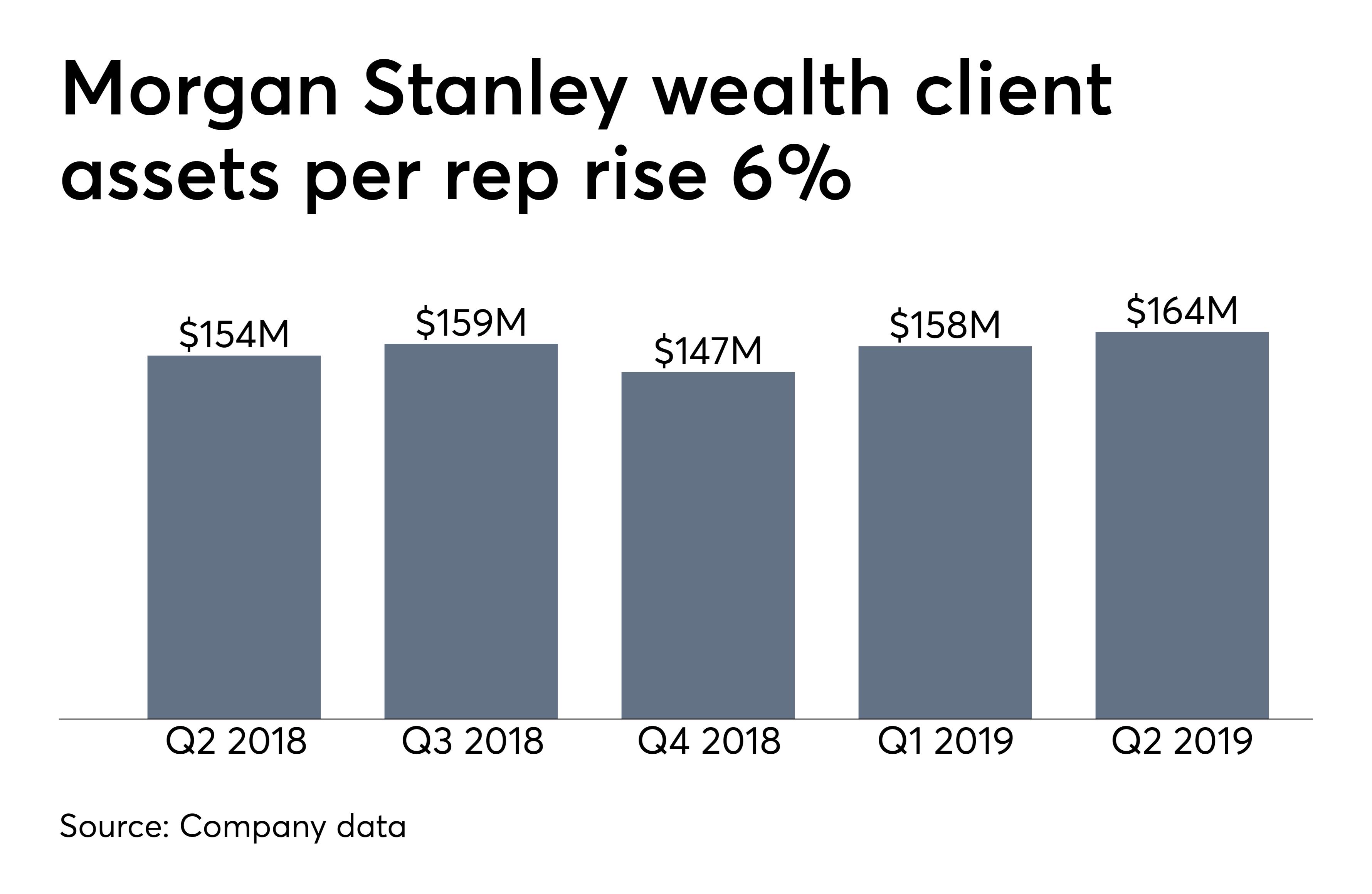 Morgan Stanley Spring Week Deadline