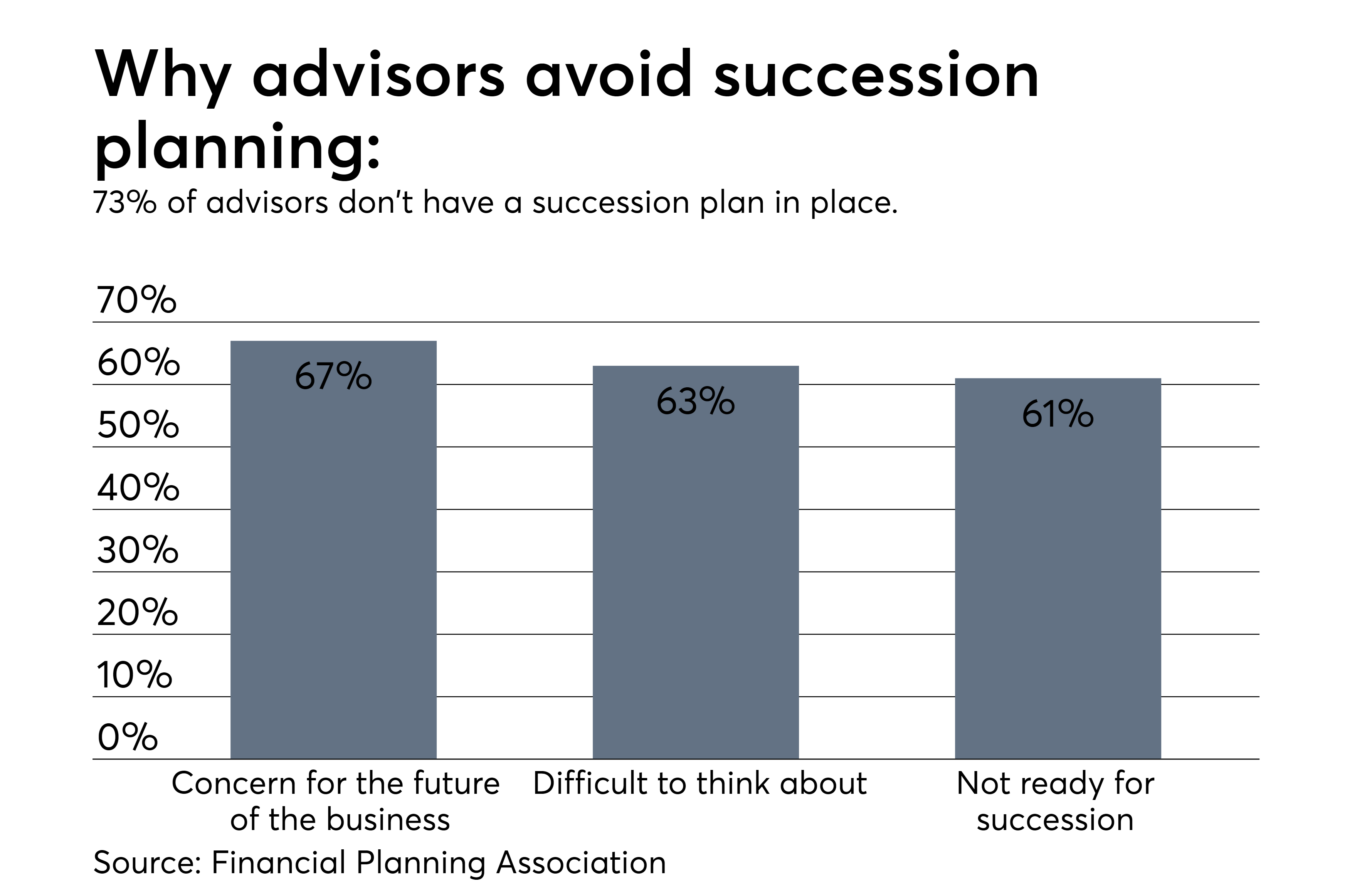 https://assets.sourcemedia.com/4a/ed/3d10d18b4ddfb4da10dc305398de/succession-planning.png