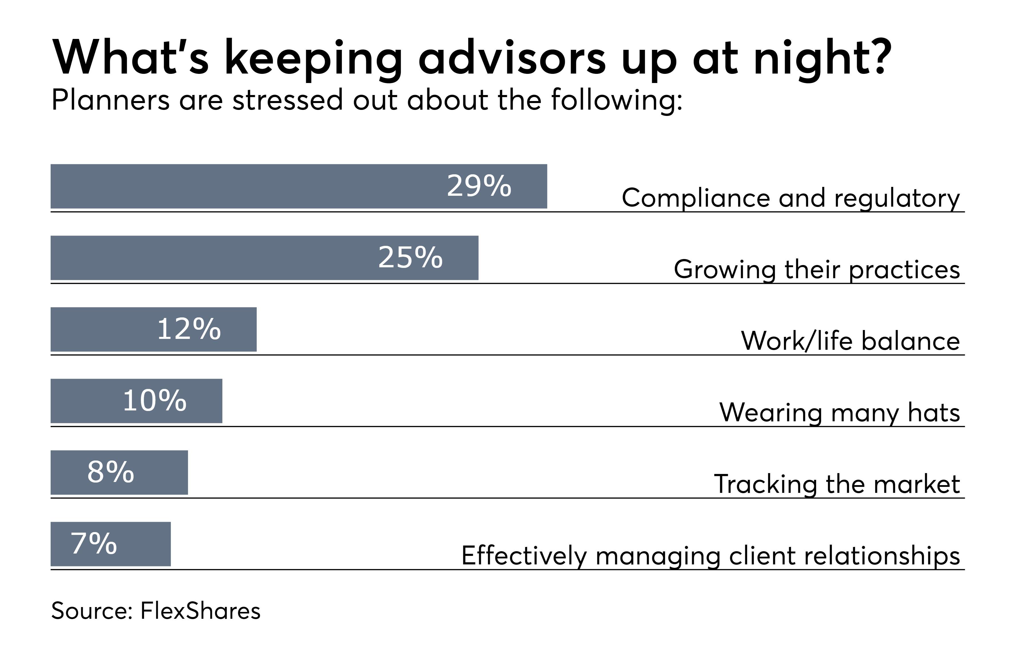 https://assets.sourcemedia.com/67/8f/8bca1942442a91057df086b7609e/stress-chart-2.jpeg