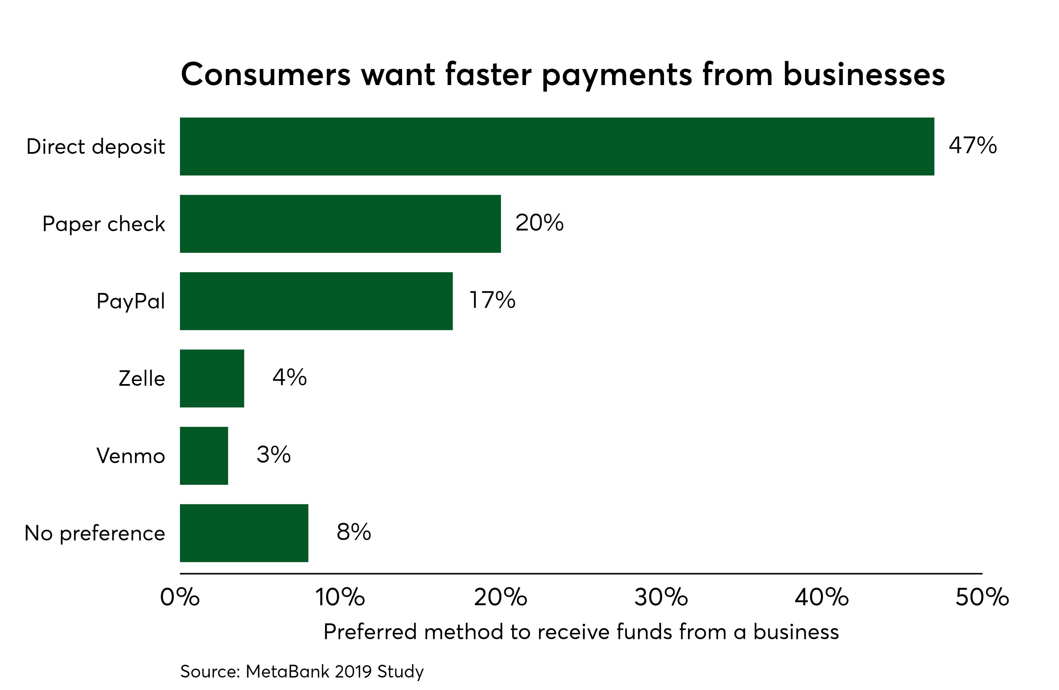 https://www paymentssource com/news/rwanda-bank