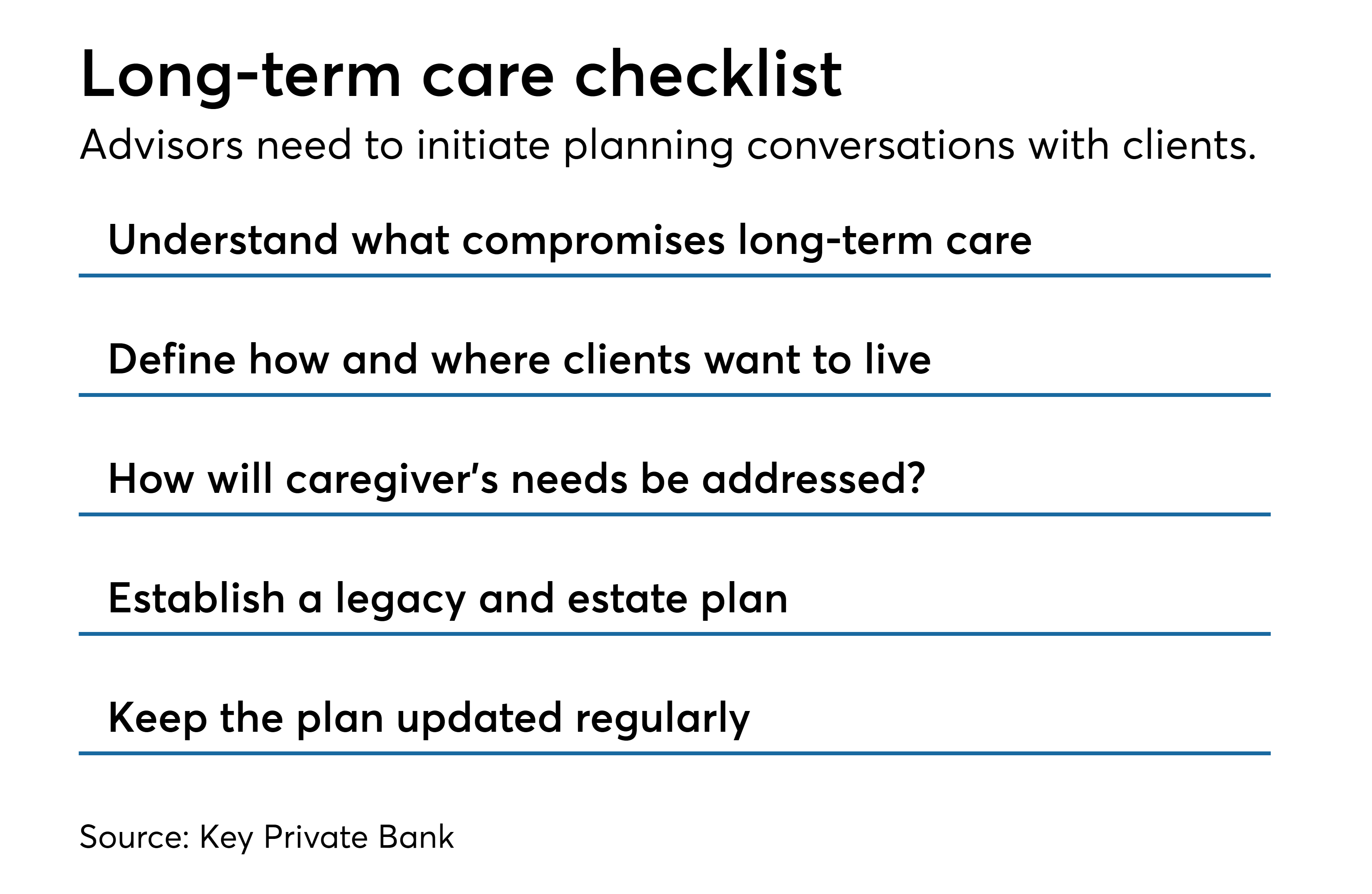 https://assets.sourcemedia.com/a1/54/7d5acbff4fd0887bdc9b1f6c6874/long-term-care-checklist.png