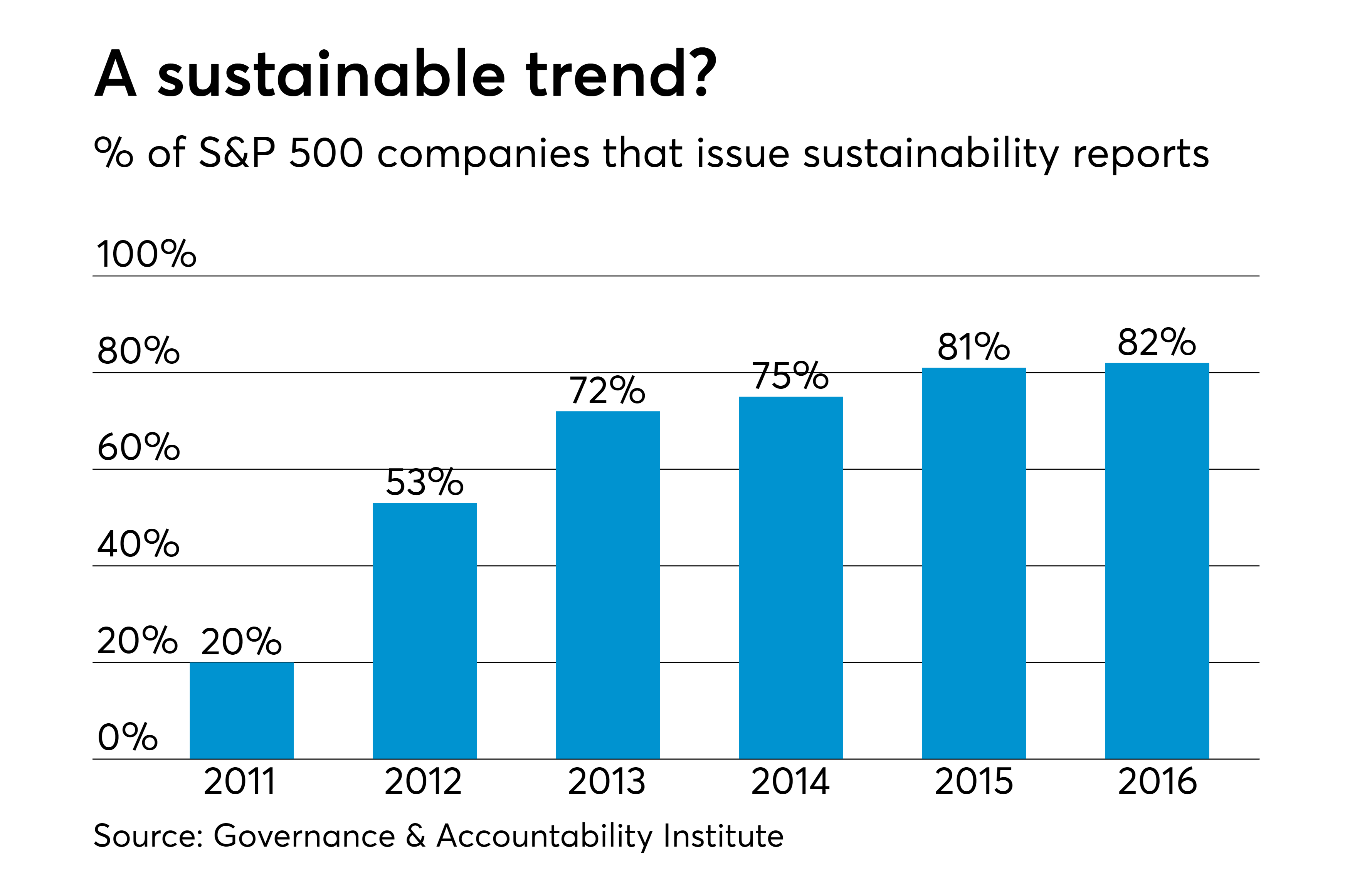 https://assets.sourcemedia.com/ba/29/1b6f1b7248518821a72fe233fa7c/at-101217-sustainabilityreports.png