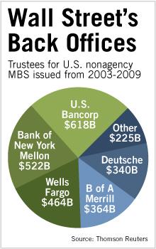 https://www americanbanker com/news/security-watch