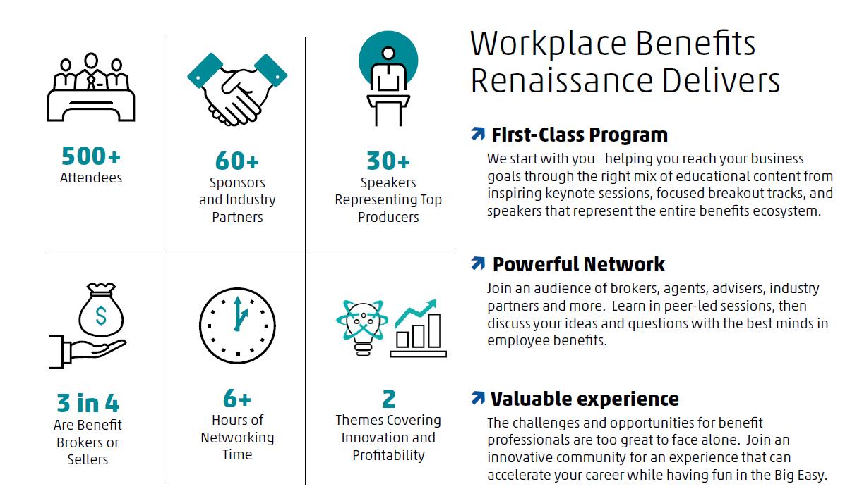 Workplace Benefits Renaissance Delivers