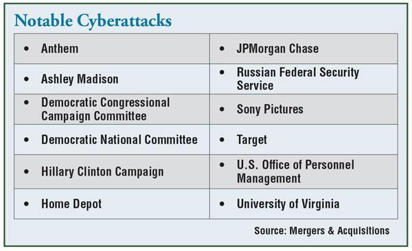 https://assets.sourcemedia.com/f2/1c/2ae2af8d4480b01572d4869404a2/cyberattacks.jpeg
